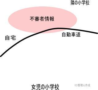 津山女児殺害事件の不審者情報のあった付近の地図